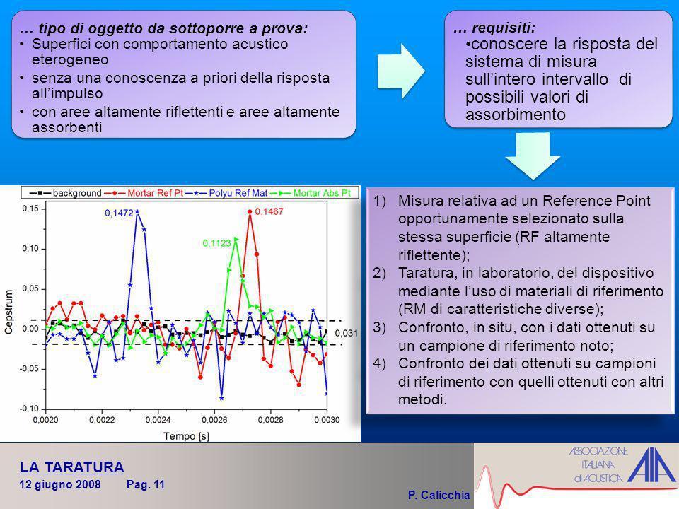 P. Calicchia 12 giugno 2008 LA TARATURA Pag.