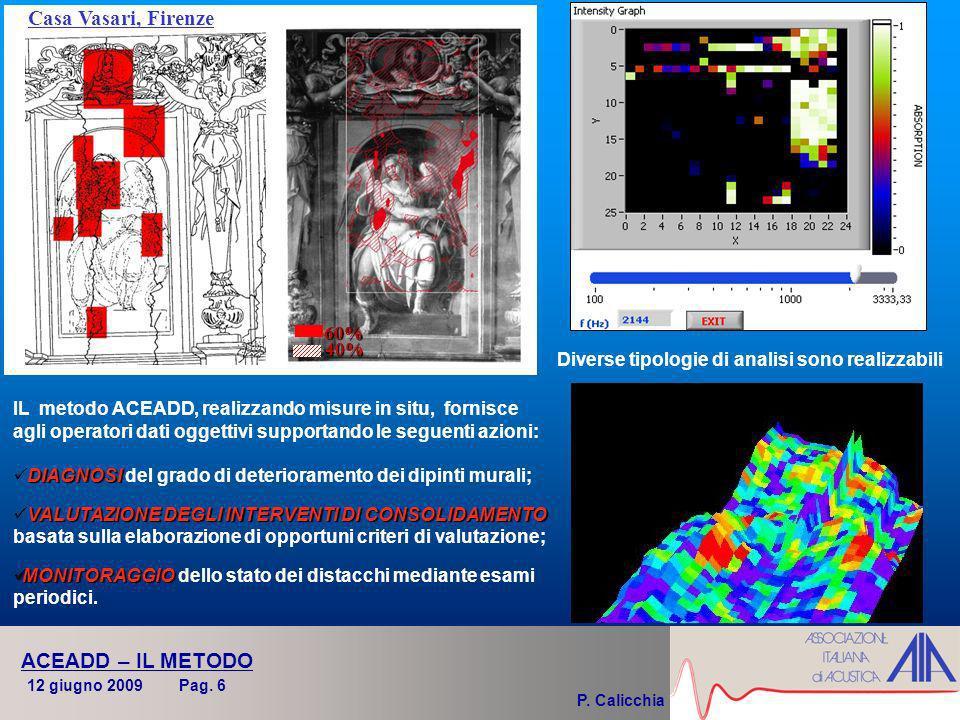 P. Calicchia IL metodo ACEADD, realizzando misure in situ, fornisce agli operatori dati oggettivi supportando le seguenti azioni: DIAGNOSI DIAGNOSI de