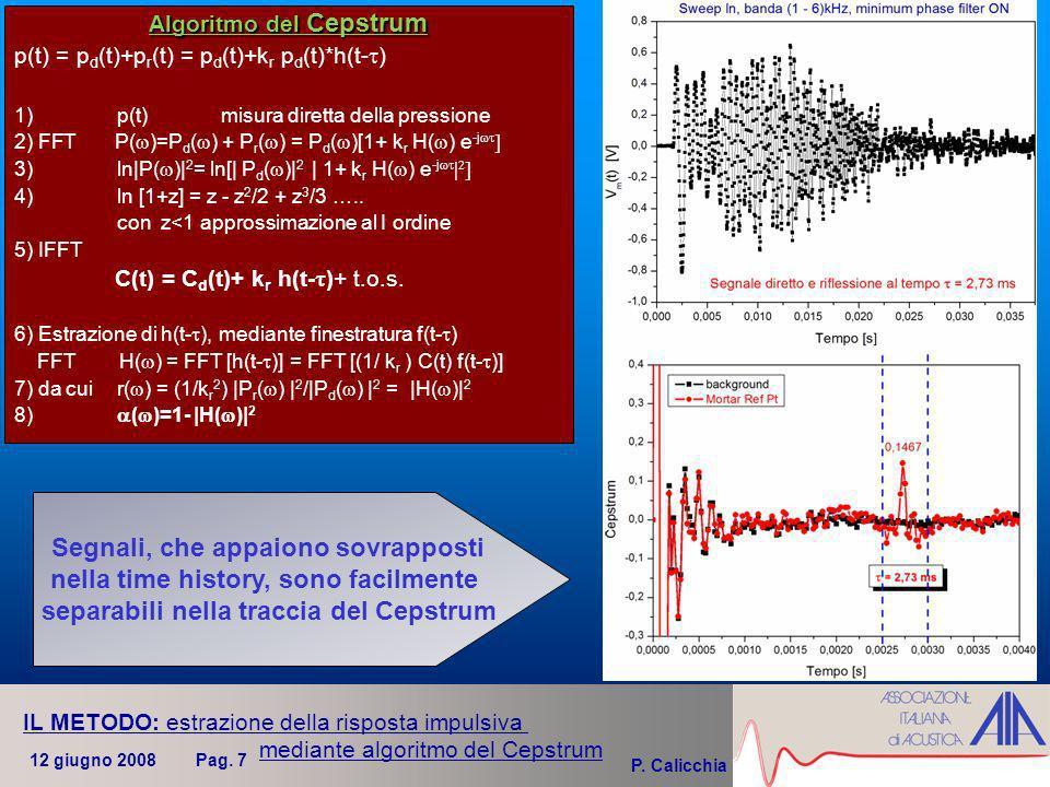 P. Calicchia Il Cepstrum è definito come lantitrasformata di Fourier del logaritmo naturale del Power Spectrum 12 giugno 2008Pag. 7 IL METODO: estrazi