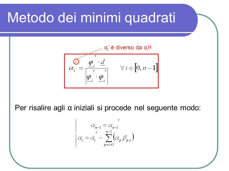 Metodo dei minimi quadrati Per risalire agli α iniziali si procede nel seguente modo: α i è diverso da α i !!