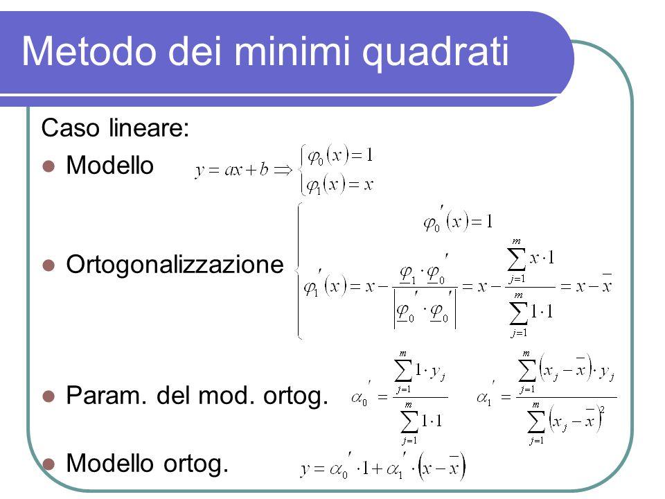 Metodo dei minimi quadrati Caso lineare: Modello Ortogonalizzazione Param. del mod. ortog. Modello ortog.
