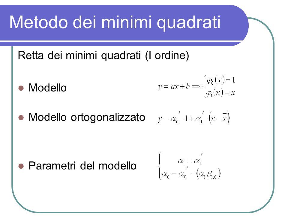 Metodo dei minimi quadrati Retta dei minimi quadrati (I ordine) Modello Modello ortogonalizzato Parametri del modello