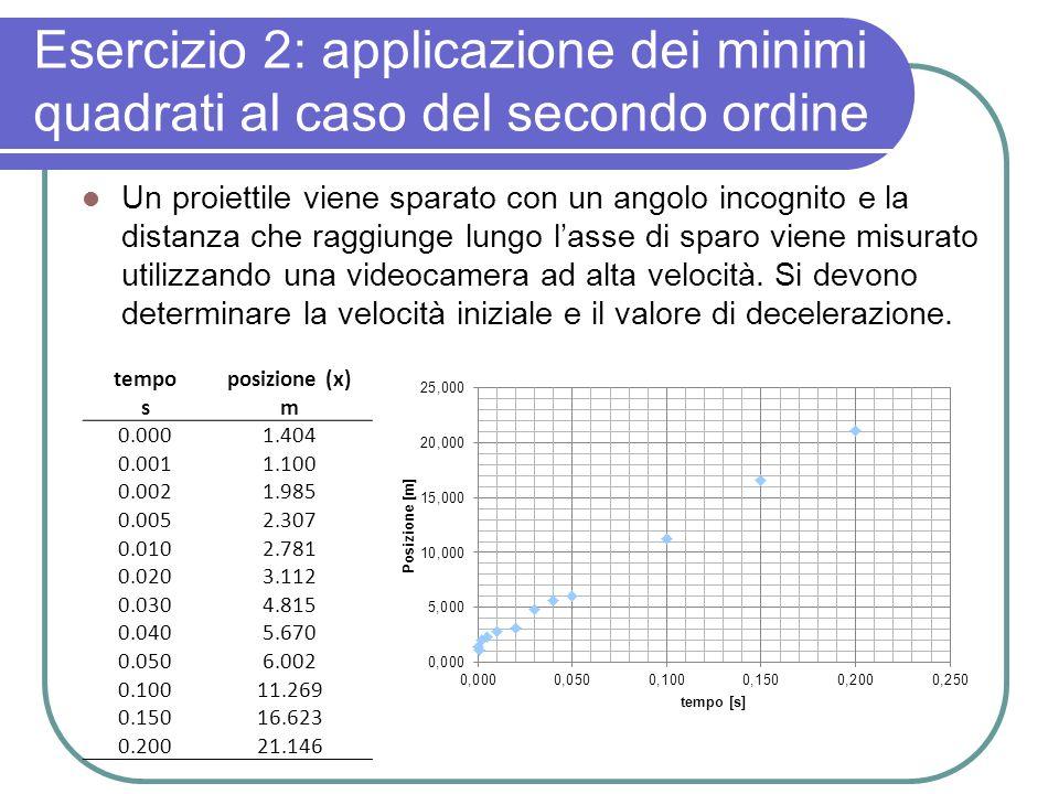Esercizio 2: applicazione dei minimi quadrati al caso del secondo ordine Un proiettile viene sparato con un angolo incognito e la distanza che raggiun