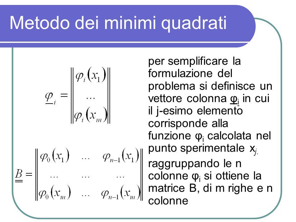 Metodo dei minimi quadrati definito il vettore colonna d dei valori sperimentali y j e il vettore colonna α dei parametri α i, lequazione (1) diventa: NB: LOBIETTIVO È TROVARE α dati B e d