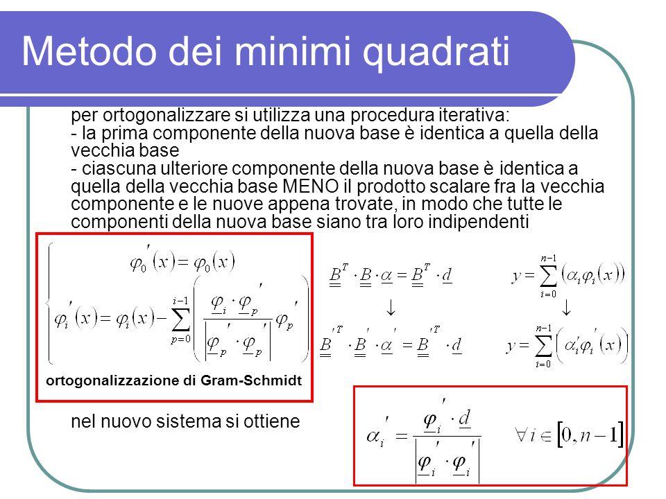Metodo dei minimi quadrati seguendo la procedura iterativa dellortogonalizzazione di Gram-Schmidt si ottiene: β i,p si può introdurre un ulteriore termine: si può riscrivere il risultato dellortogonalizzazione come α i è diverso da α i !!