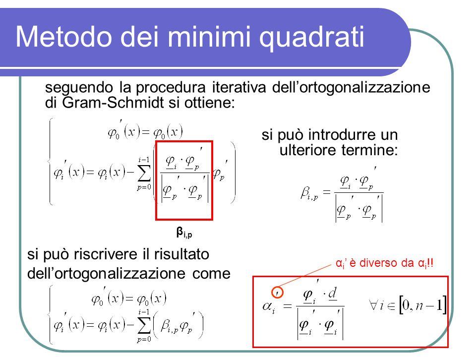 Metodo dei minimi quadrati seguendo la procedura iterativa dellortogonalizzazione di Gram-Schmidt si ottiene: β i,p si può introdurre un ulteriore ter