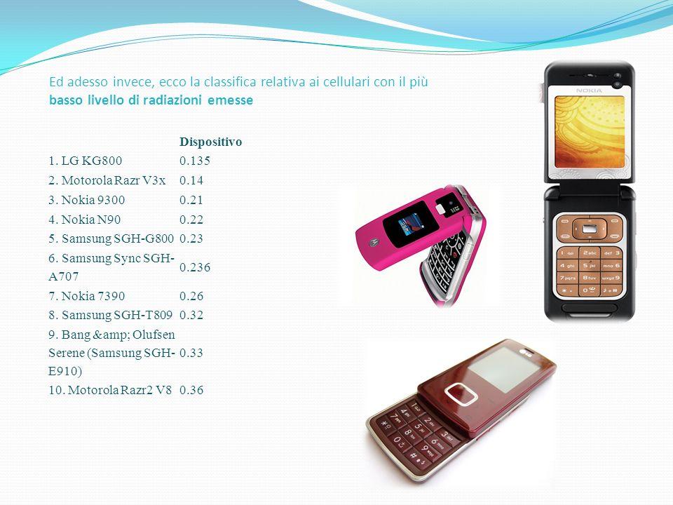 Dispositivo 1. LG KG8000.135 2. Motorola Razr V3x0.14 3. Nokia 93000.21 4. Nokia N900.22 5. Samsung SGH-G8000.23 6. Samsung Sync SGH- A707 0.236 7. No