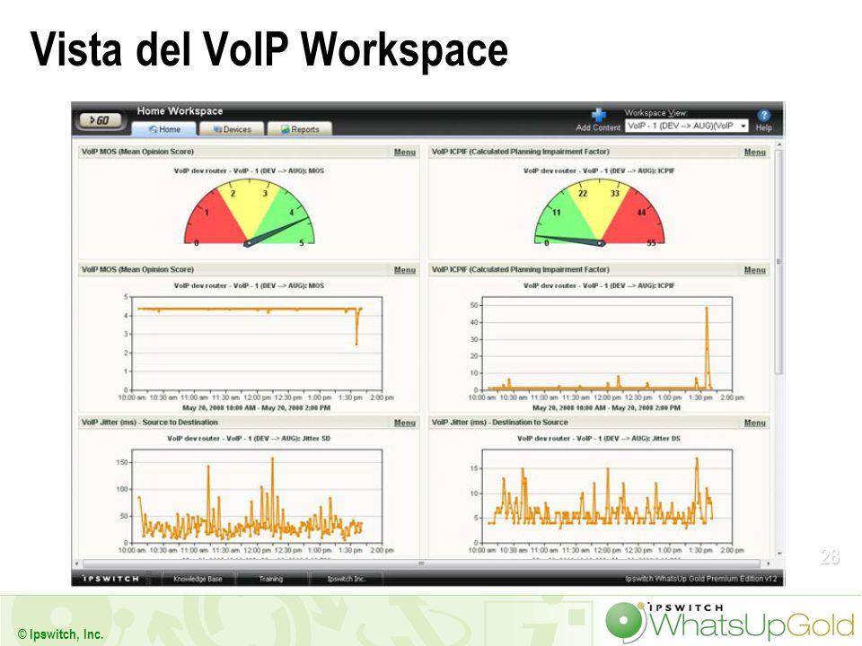 28 © Ipswitch, Inc. Vista del VoIP Workspace
