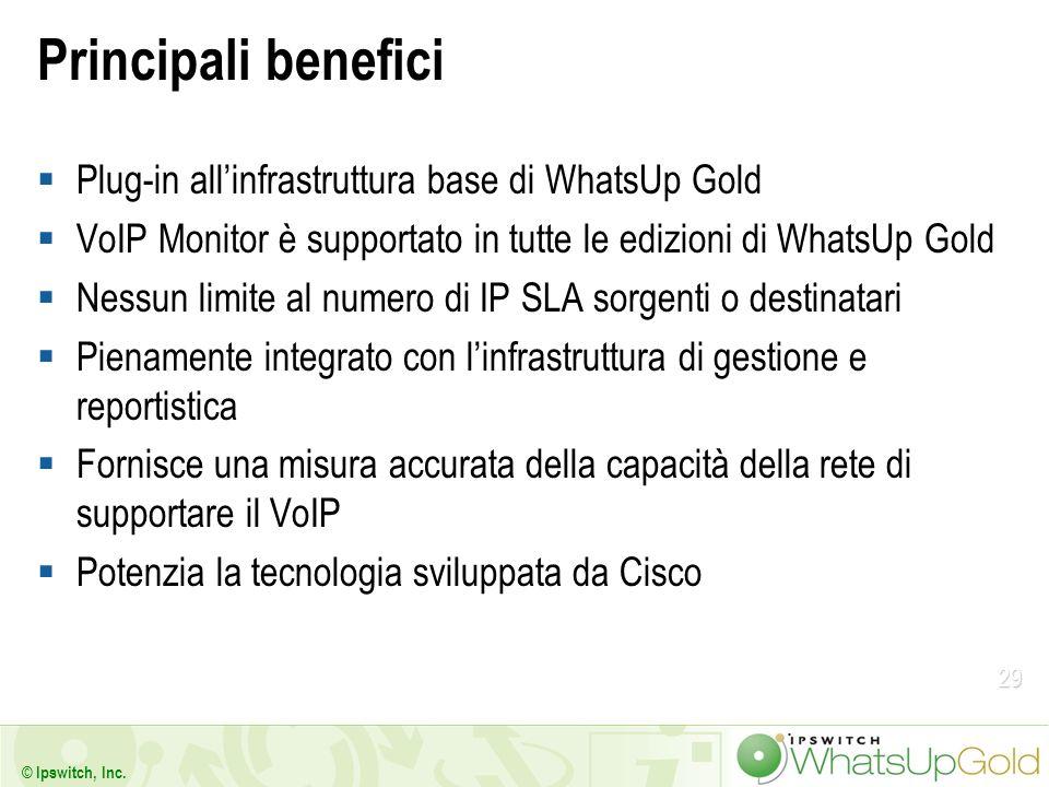 29 © Ipswitch, Inc. Principali benefici Plug-in allinfrastruttura base di WhatsUp Gold VoIP Monitor è supportato in tutte le edizioni di WhatsUp Gold
