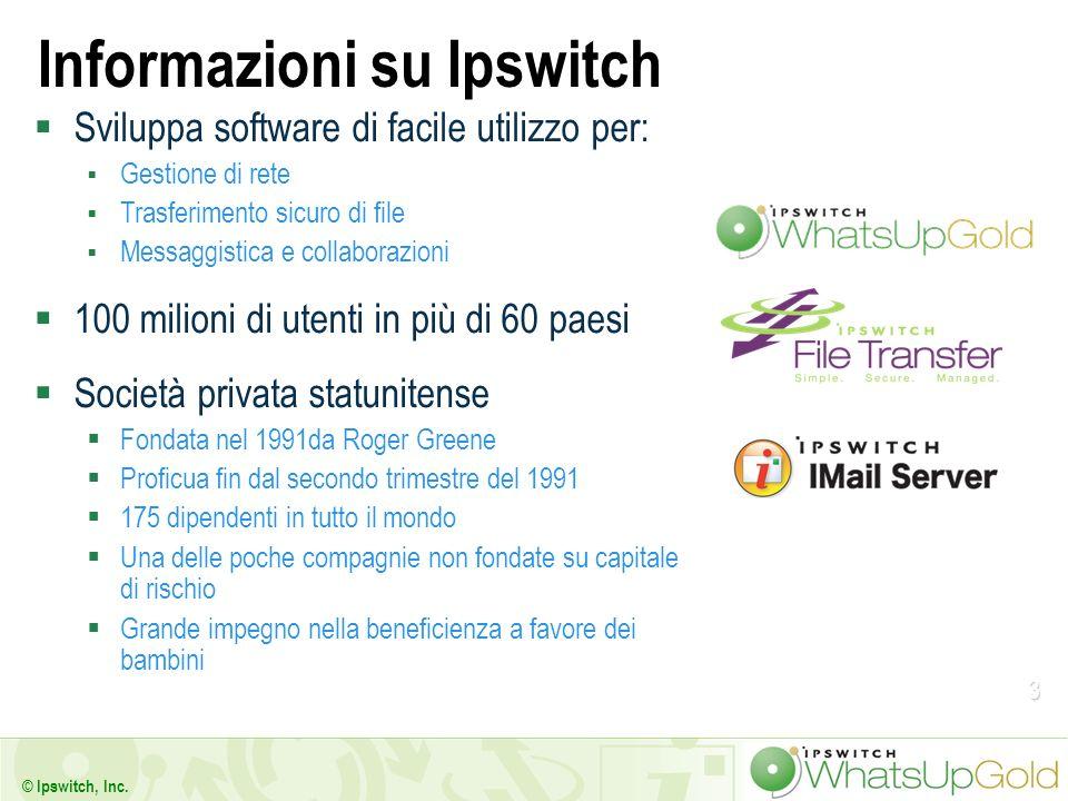 3 © Ipswitch, Inc. Informazioni su Ipswitch Sviluppa software di facile utilizzo per: Gestione di rete Trasferimento sicuro di file Messaggistica e co