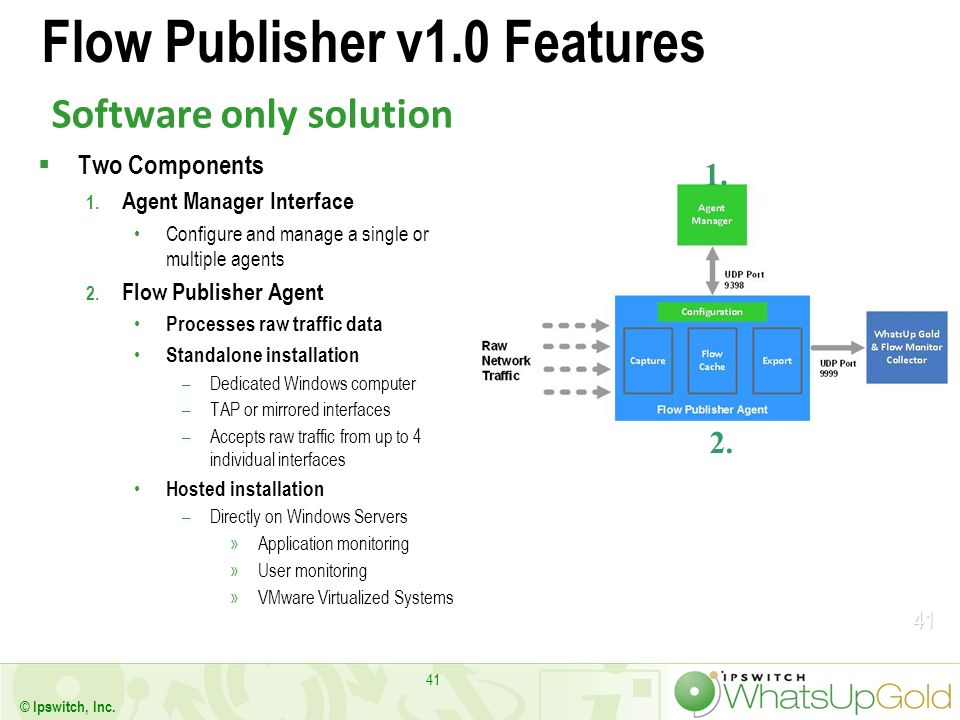 41 © Ipswitch, Inc. 41 Flow Publisher v1.0 Features Two Components 1. Agent Manager Interface Configure and manage a single or multiple agents 2. Flow