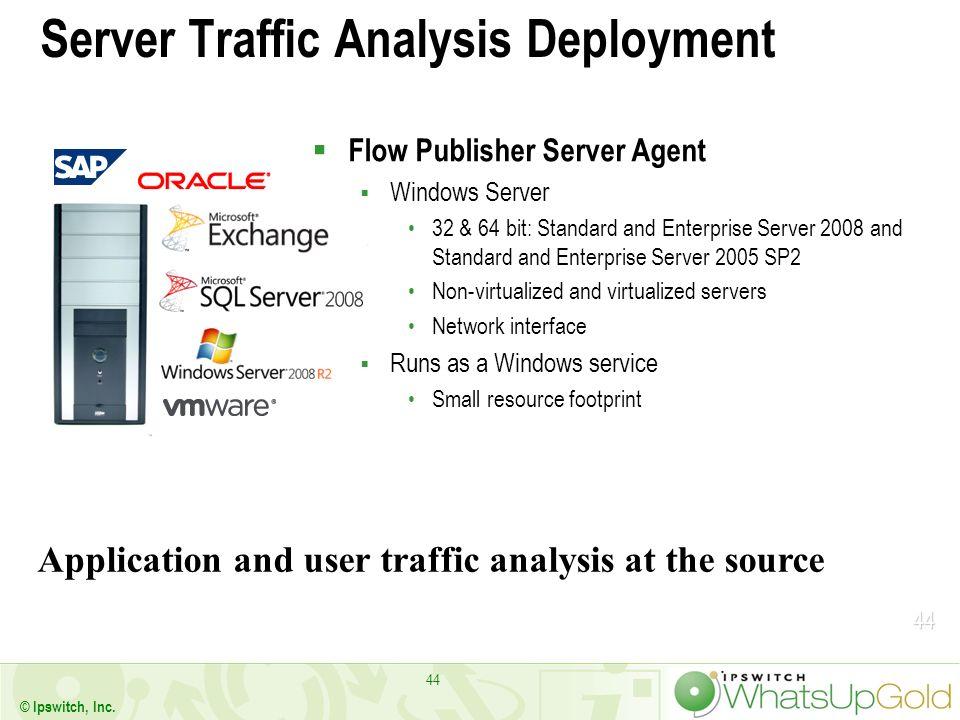 44 © Ipswitch, Inc. 44 Server Traffic Analysis Deployment Flow Publisher Server Agent Windows Server 32 & 64 bit: Standard and Enterprise Server 2008