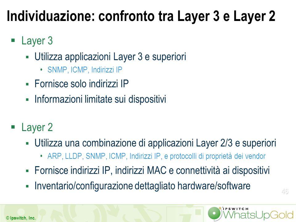 46 © Ipswitch, Inc. Individuazione: confronto tra Layer 3 e Layer 2 Layer 3 Utilizza applicazioni Layer 3 e superiori SNMP, ICMP, Indirizzi IP Fornisc