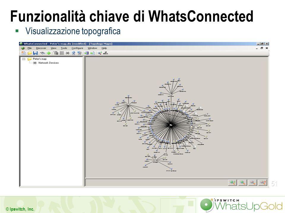 51 © Ipswitch, Inc. Funzionalità chiave di WhatsConnected Visualizzazione topografica