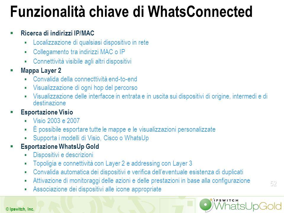 52 © Ipswitch, Inc. Funzionalità chiave di WhatsConnected Ricerca di indirizzi IP/MAC Localizzazione di qualsiasi dispositivo in rete Collegamento tra