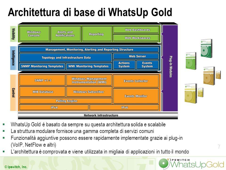 7 © Ipswitch, Inc. Architettura di base di WhatsUp Gold WhatsUp Gold è basato da sempre su questa architettura solida e scalabile La struttura modular