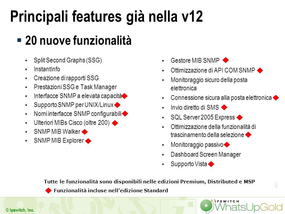 8 © Ipswitch, Inc. Principali features già nella v12 Split Second Graphs (SSG) InstantInfo Creazione di rapporti SSG Prestazioni SSG e Task Manager In