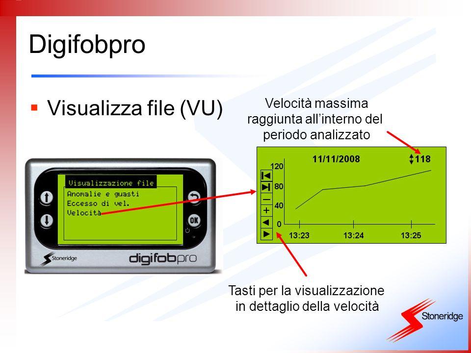 Digifobpro Visualizza file (VU) Velocità massima raggiunta allinterno del periodo analizzato Tasti per la visualizzazione in dettaglio della velocità