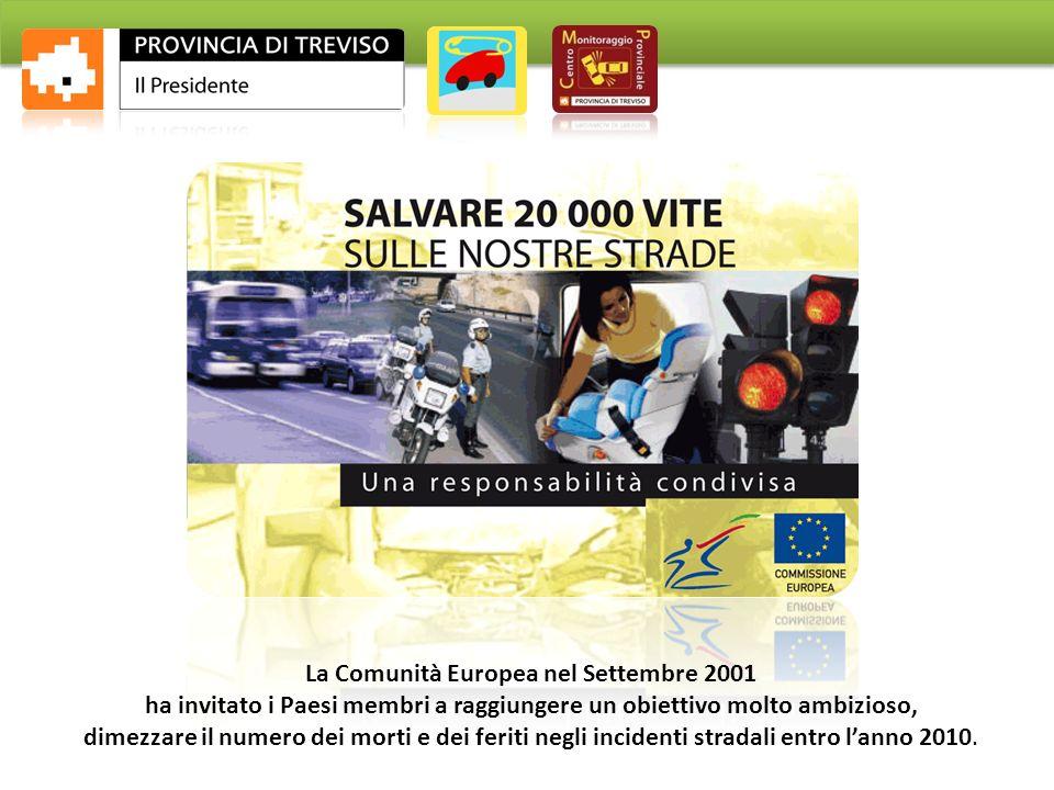 La Comunità Europea nel Settembre 2001 ha invitato i Paesi membri a raggiungere un obiettivo molto ambizioso, dimezzare il numero dei morti e dei feriti negli incidenti stradali entro lanno 2010.