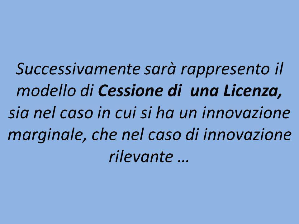 Successivamente sarà rappresento il modello di Cessione di una Licenza, sia nel caso in cui si ha un innovazione marginale, che nel caso di innovazion
