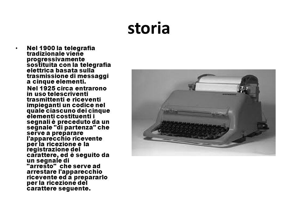 storia Nel 1900 la telegrafia tradizionale viene progressivamente sostituita con la telegrafia elettrica basata sulla trasmissione di messaggi a cinque elementi.