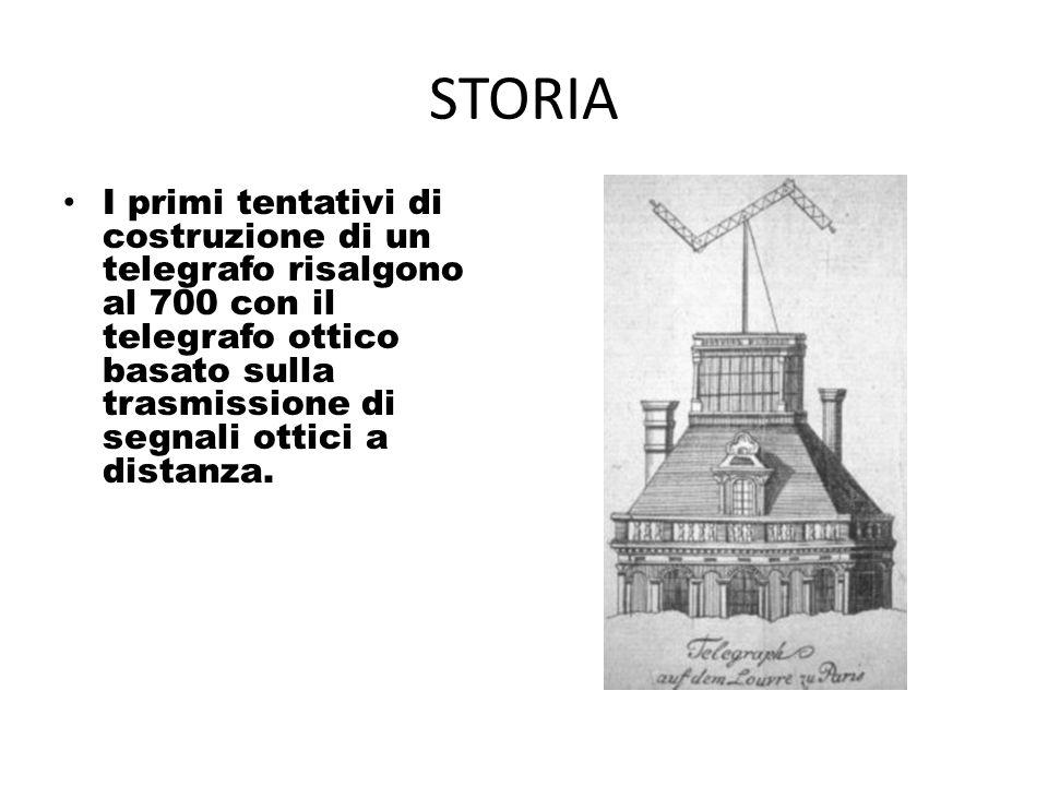 STORIA I primi tentativi di costruzione di un telegrafo risalgono al 700 con il telegrafo ottico basato sulla trasmissione di segnali ottici a distanza.