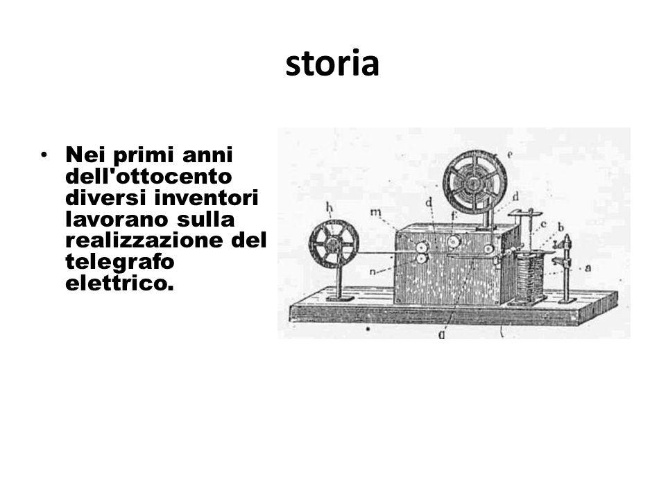storia Nei primi anni dell'ottocento diversi inventori lavorano sulla realizzazione del telegrafo elettrico.