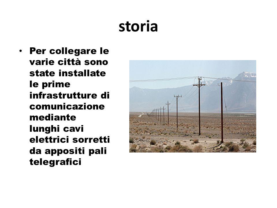 storia Per collegare le varie città sono state installate le prime infrastrutture di comunicazione mediante lunghi cavi elettrici sorretti da appositi pali telegrafici