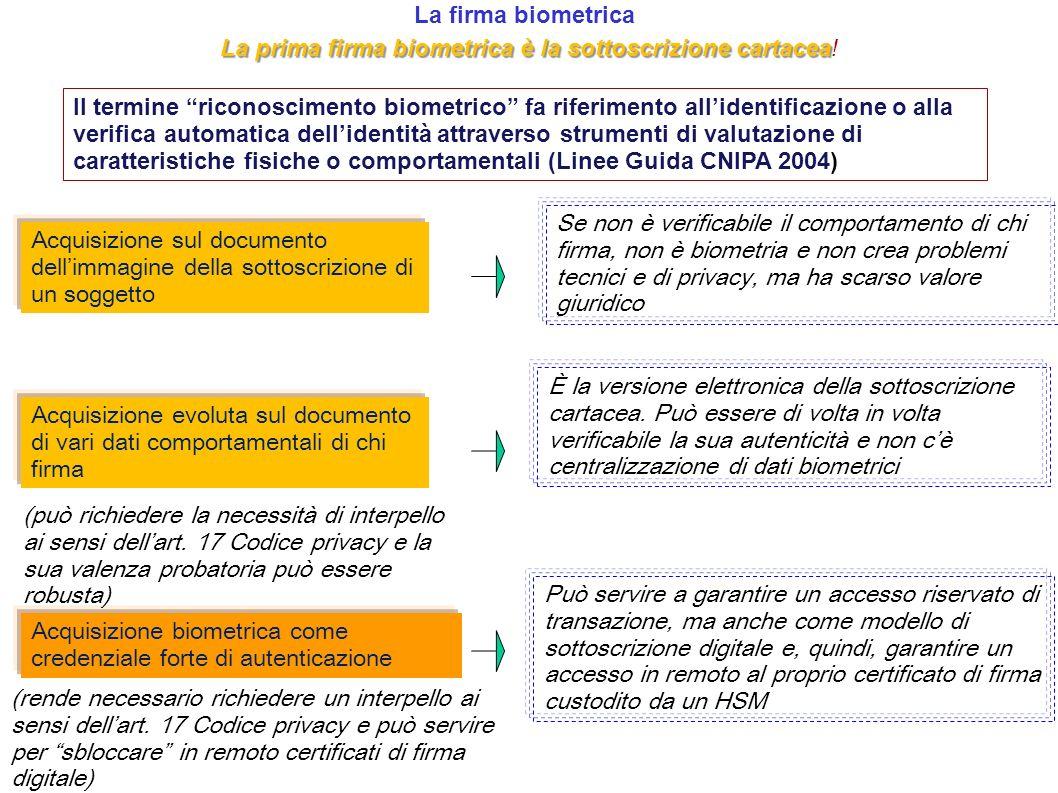 La firma biometrica Il termine riconoscimento biometrico fa riferimento allidentificazione o alla verifica automatica dellidentità attraverso strument