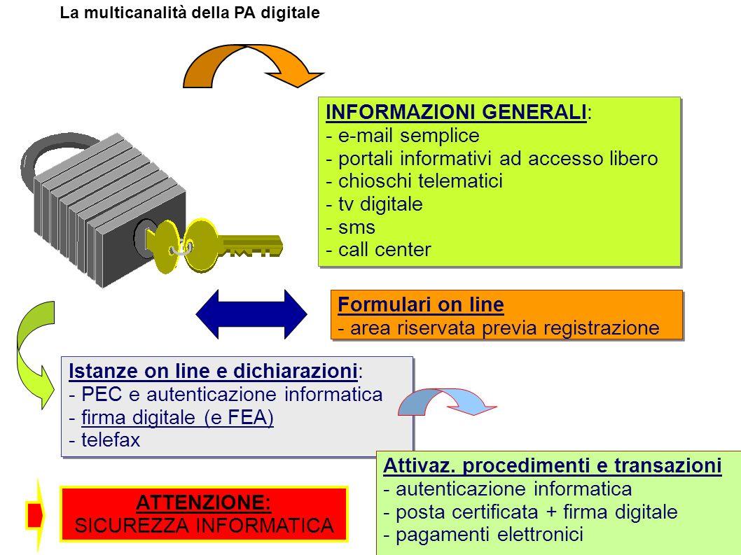 La multicanalità della PA digitale INFORMAZIONI GENERALI: - e-mail semplice - portali informativi ad accesso libero - chioschi telematici - tv digital