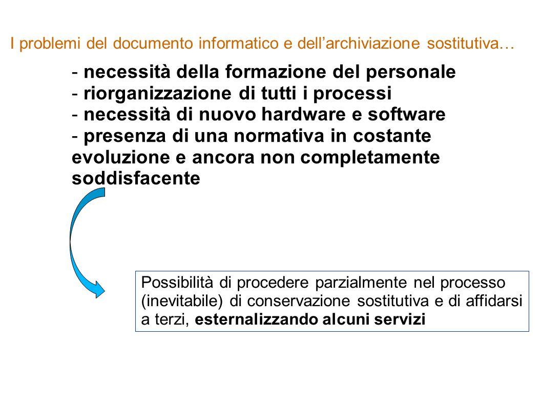 I problemi del documento informatico e dellarchiviazione sostitutiva… - necessità della formazione del personale - riorganizzazione di tutti i process