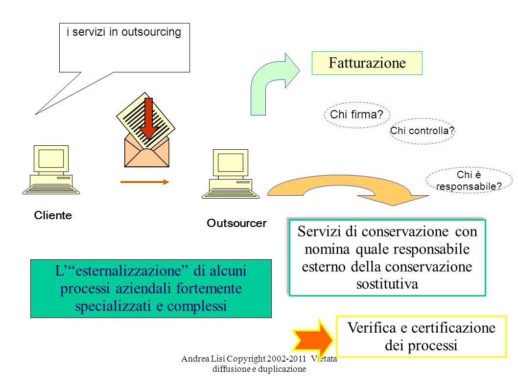 Andrea Lisi Copyright 2002-2011 Vietata diffusione e duplicazione Cliente Outsourcer Fatturazione Servizi di conservazione con nomina quale responsabi