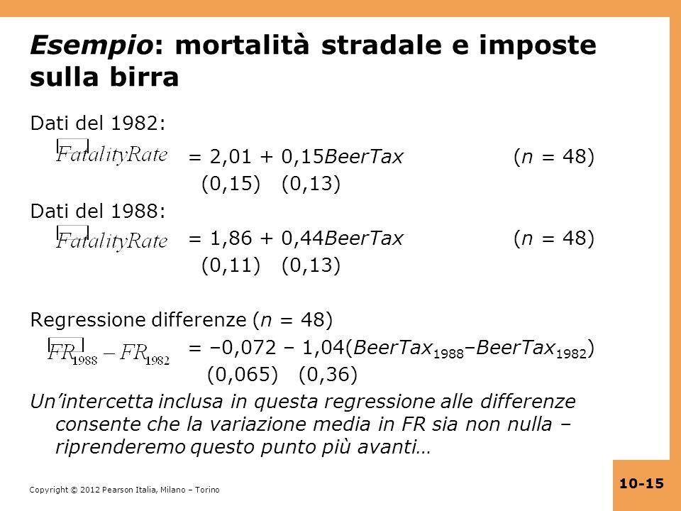Copyright © 2012 Pearson Italia, Milano – Torino 10-15 Esempio: mortalità stradale e imposte sulla birra Dati del 1982: = 2,01 + 0,15BeerTax (n = 48)