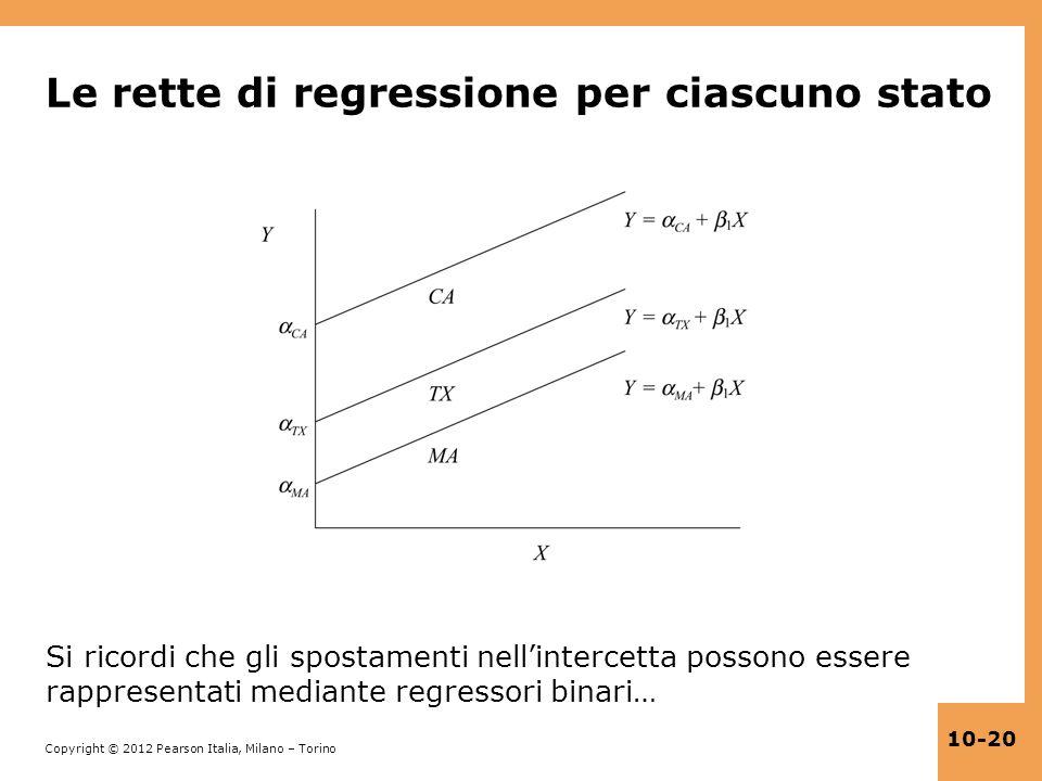 Copyright © 2012 Pearson Italia, Milano – Torino 10-20 Le rette di regressione per ciascuno stato Si ricordi che gli spostamenti nellintercetta posson