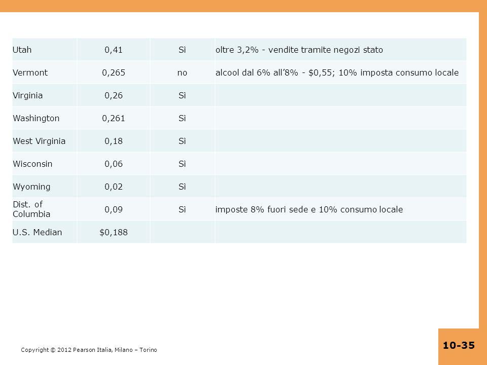Copyright © 2012 Pearson Italia, Milano – Torino 10-35 Utah0,41Sìoltre 3,2% - vendite tramite negozi stato Vermont0,265noalcool dal 6% all8% - $0,55;