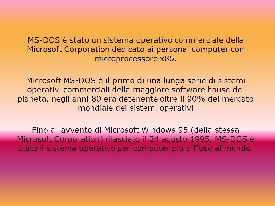 MS-DOS è stato un sistema operativo commerciale della Microsoft Corporation dedicato ai personal computer con microprocessore x86.