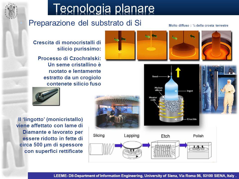 Preparazione del substrato di Si Crescita di monocristalli di silicio purissimo: Processo di Czochralski: Un seme cristallino è ruotato e lentamente e