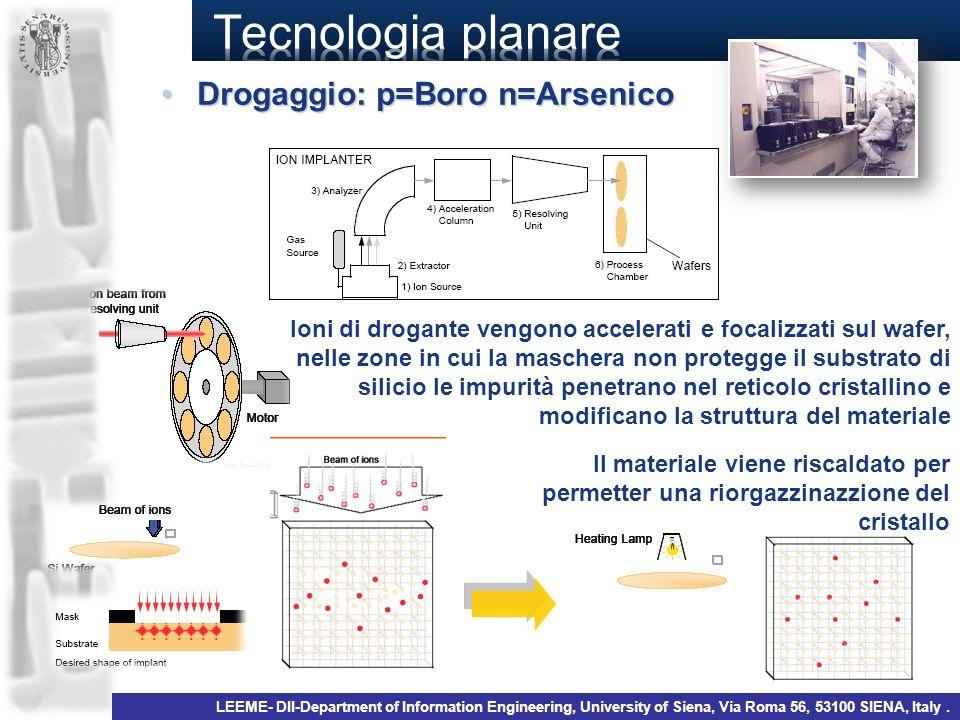 Drogaggio: p=Boro n=ArsenicoDrogaggio: p=Boro n=Arsenico Ioni di drogante vengono accelerati e focalizzati sul wafer, nelle zone in cui la maschera no