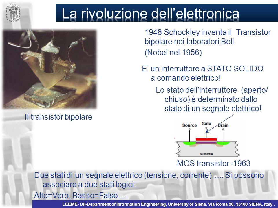 1948 Schockley inventa il Transistor bipolare nei laboratori Bell. (Nobel nel 1956) E un interruttore a STATO SOLIDO a comando elettrico! MOS transist