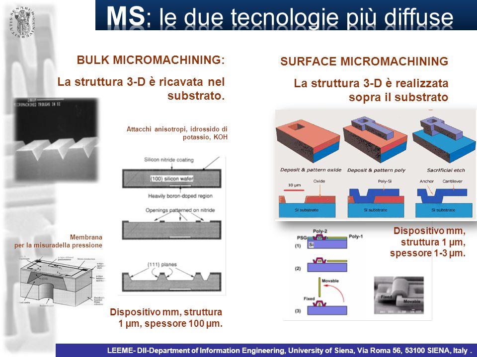 BULK MICROMACHINING: La struttura 3-D è ricavata nel substrato. SURFACE MICROMACHINING La struttura 3-D è realizzata sopra il substrato Attacchi aniso