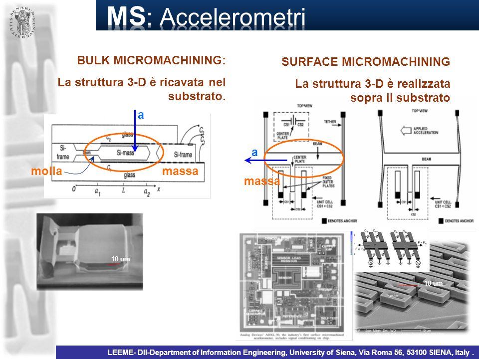 BULK MICROMACHINING: La struttura 3-D è ricavata nel substrato. SURFACE MICROMACHINING La struttura 3-D è realizzata sopra il substrato massa a molla
