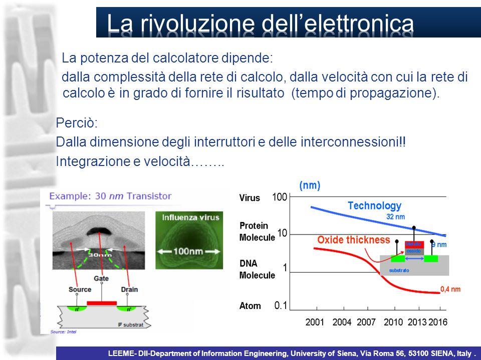Perciò: Dalla dimensione degli interruttori e delle interconnessioni!! Integrazione e velocità…….. La potenza del calcolatore dipende: dalla complessi