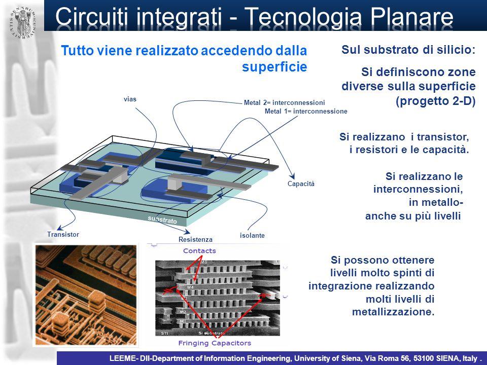 substrato Resistenza isolante Sul substrato di silicio: Si definiscono zone diverse sulla superficie (progetto 2-D) Si realizzano i transistor, i resi