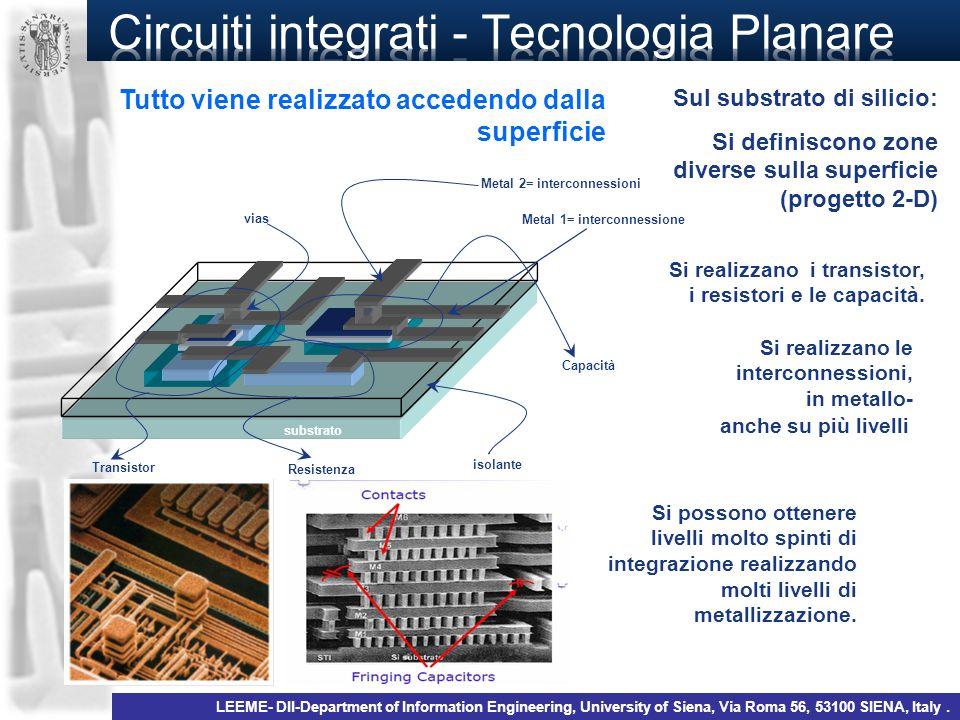 substrato Transistor Resistenza Capacità Metal 2= interconnessioni Metal 1= interconnessione isolante vias Sul substrato di silicio: Si definiscono zo