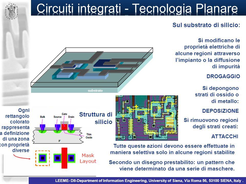 Verso la miniaturizzazione più spinta transistor non planari, controllo del gate su tre facce Utilizzo di ossidi nuovi Transistor Intel 32 nm Promessi: 22 nm poi 16 nm (2016) LEEME- DII-Department of Information Engineering, University of Siena, Via Roma 56, 53100 SIENA, Italy.