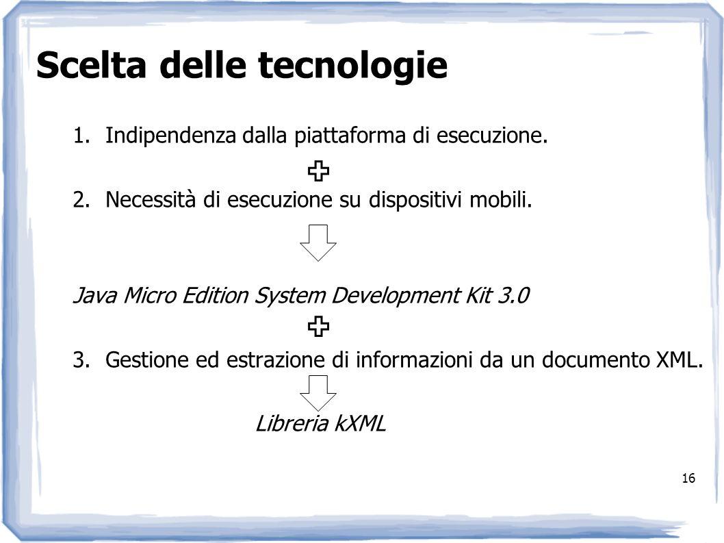 Scelta delle tecnologie 1.Indipendenza dalla piattaforma di esecuzione. 2.Necessità di esecuzione su dispositivi mobili. Java Micro Edition System Dev