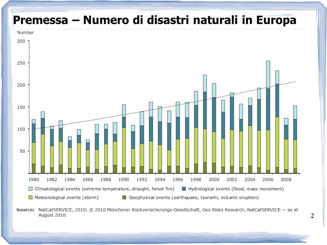 2 Premessa – Numero di disastri naturali in Europa