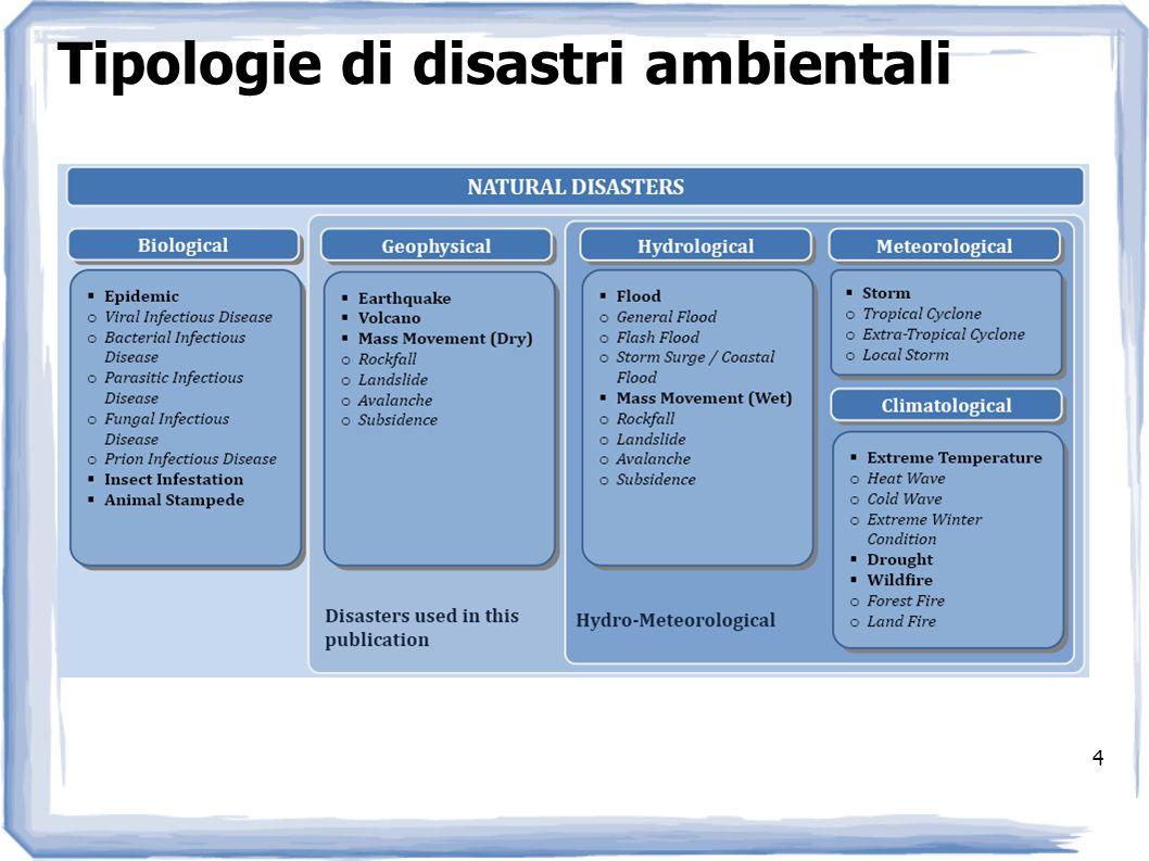 4 Tipologie di disastri ambientali