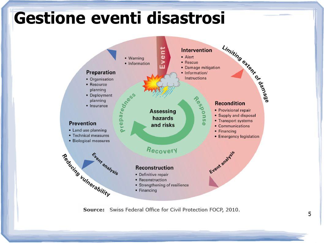 5 Gestione eventi disastrosi