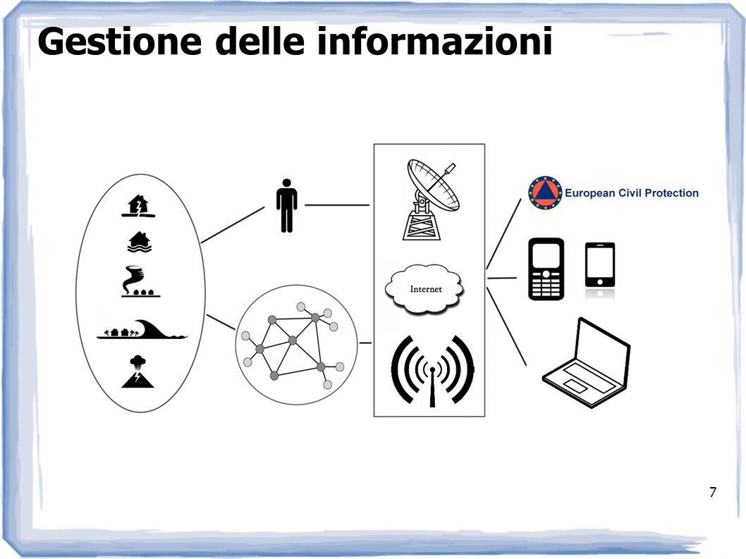 7 Gestione delle informazioni